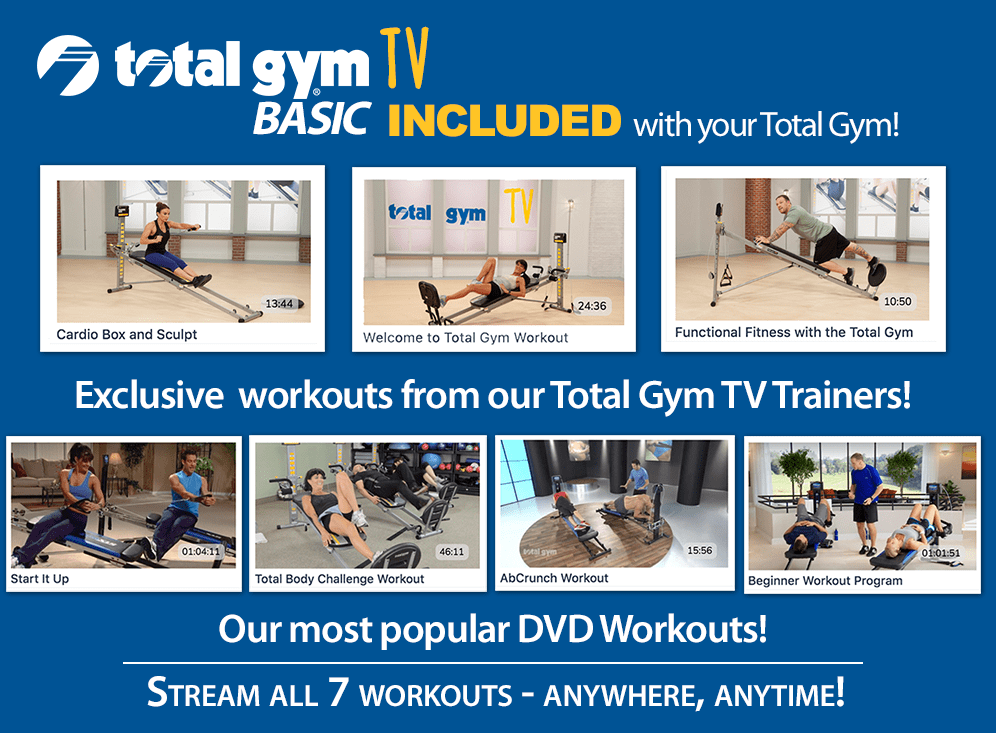In the article Total Gym vs Weider, this is an overall view of some of the video training sessions available to Total Gym customers